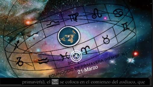 sol 21 marzo
